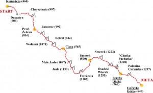 Bieg_Rzeznika_mapa